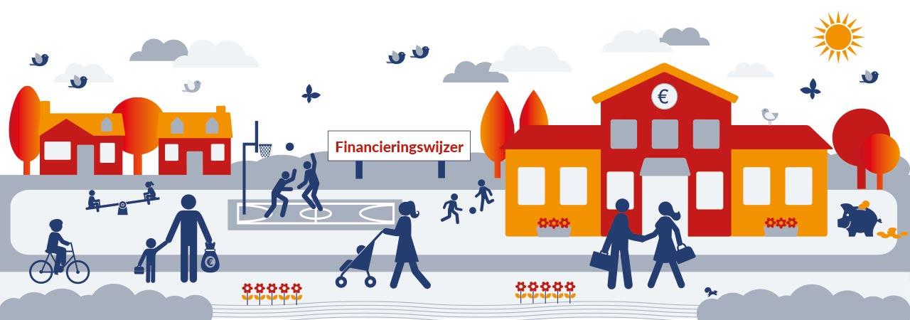 plaatje van een wijk met gemeentehuis, mensen, sportveld. illustratief voor financieringswijzer en de financiering sportbeleid