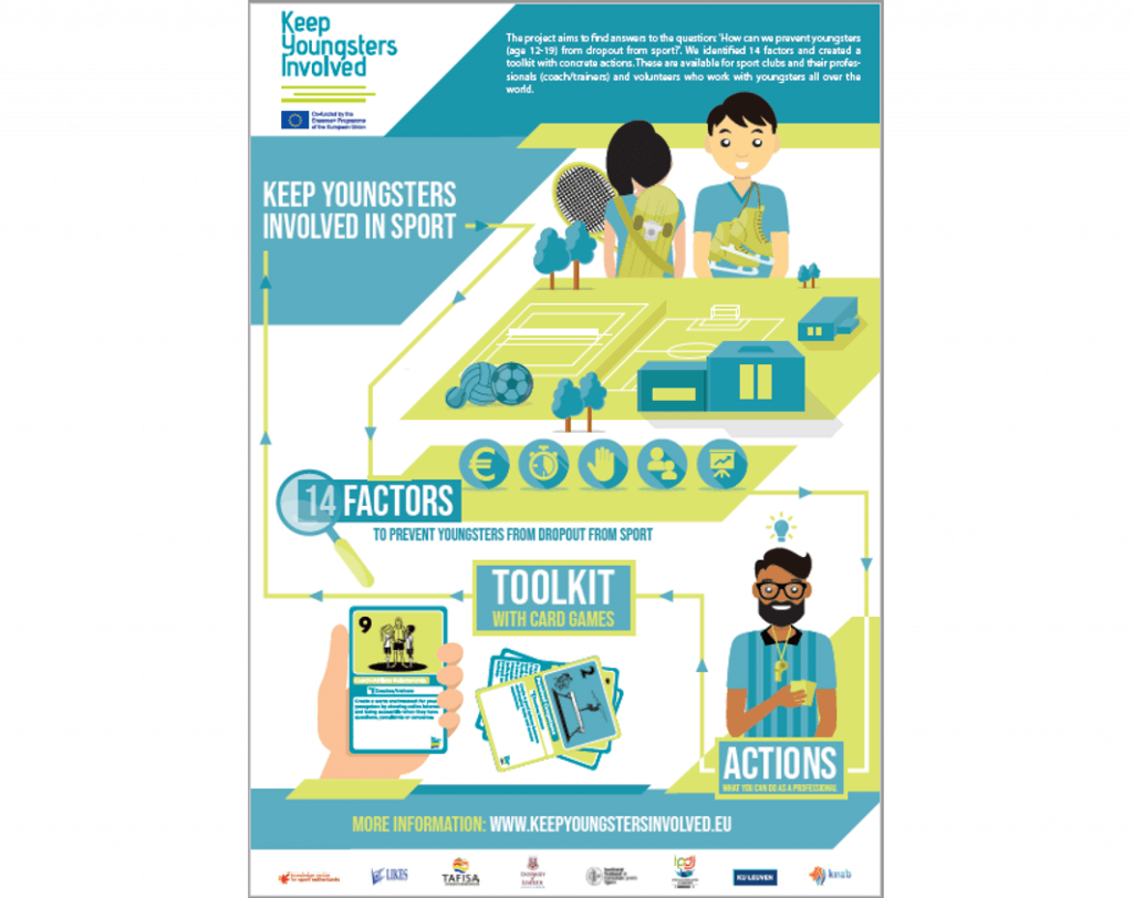 Infographic Keep Youngsters Involved